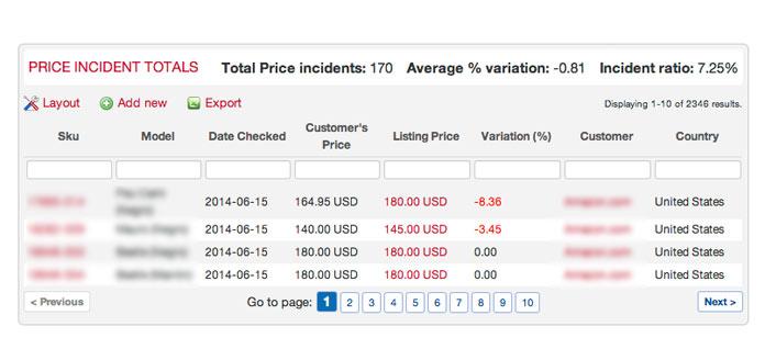 price-report